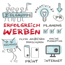Werbung Marketing und Promotion Infos